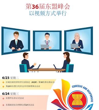 第36届东盟峰会以视频方式举行
