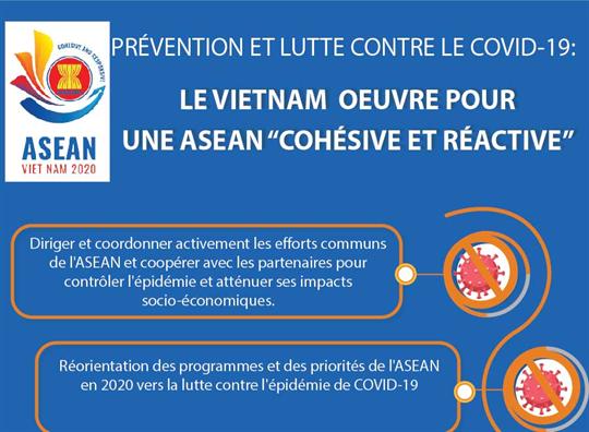 Le Vietnam oeuvre pour une ASEAN