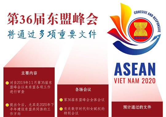 第36届东盟峰会将通过多项重要文件