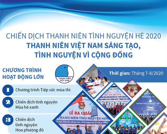 Chiến dịch Thanh niên tình nguyện hè 2020: Thanh niên Việt Nam sáng tạo, tình nguyện vì cộng đồng