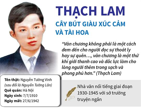 Thạch Lam: Cây bút giàu xúc cảm và tài hoa