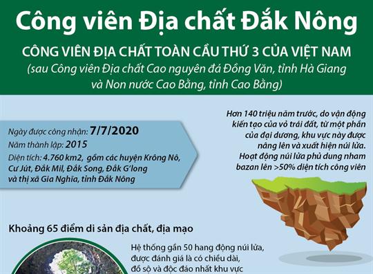 Công viên Địa chất Đắk Nông: Công viên Địa chất Toàn cầu thứ 3 của Việt Nam