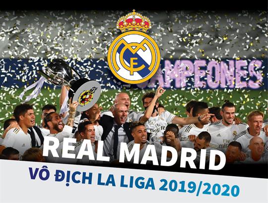 Real Madrid vô địch La Liga 2019/2020