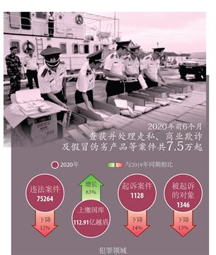 越南严厉打击贸易欺诈与商品走私