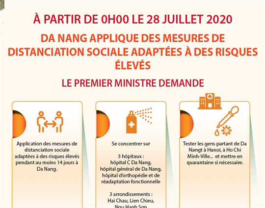 Da Nang applique des mesures de distanciation sociale