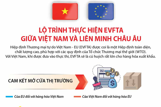 Lộ trình thực hiện EVFTA giữa Việt Nam và Liên minh châu Âu