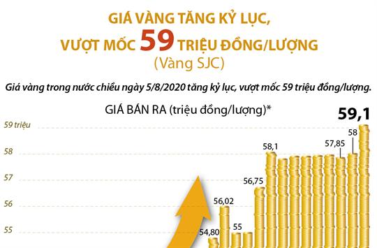 Giá vàng tăng kỷ lục, vượt mốc 59 triệu đồng/lượng