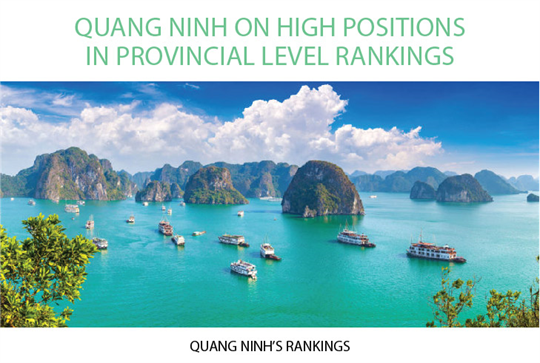 Quang Ninh on high positions in provincial level rankings
