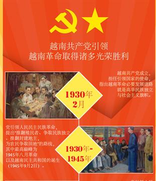 越南共产党引领越南革命取得诸多光荣胜利