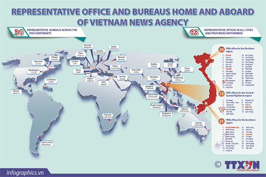 Domestic representative offices and overseas bureaus of Vietnam News Agency