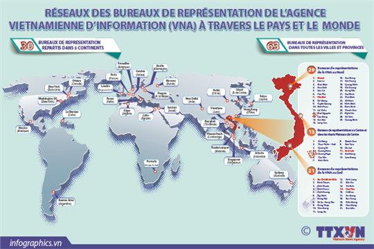 Réseau des bureaux de représentation de la VNA à travers le pays et le monde