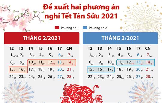 Đề xuất hai phương án nghỉ Tết Tân Sửu 2021