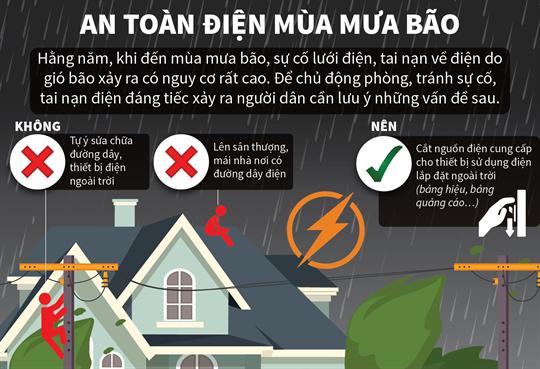An toàn điện mùa mưa bão