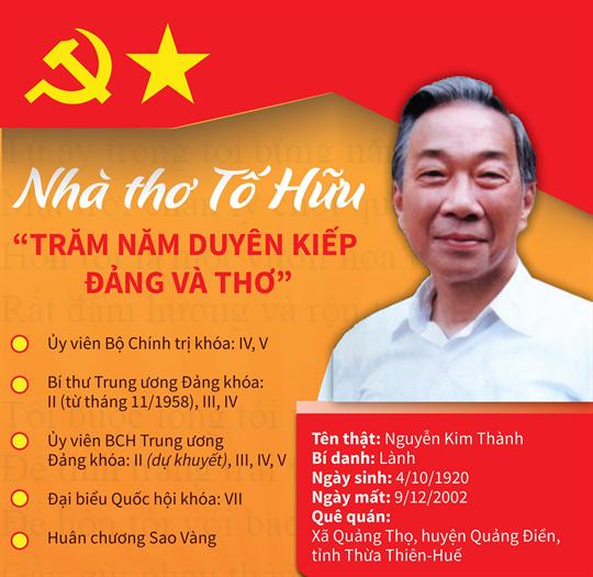 """Nhà thơ Tố Hữu - """"Trăm năm duyên kiếp Đảng và thơ"""""""