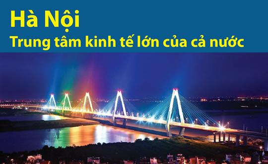 Hà Nội - trung tâm kinh tế lớn của cả nước
