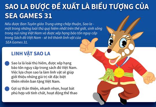 Sao la được đề xuất là biểu tượng của SEA Games 31