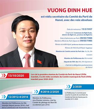 Vuong Dinh Huê est réélu secrétaire du Comité du Parti de Hanoï, avec des voix absolues