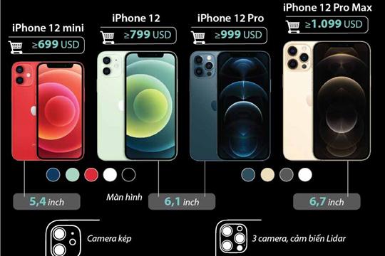Dòng iPhone 12 của Apple đều kết nối mạng 5G