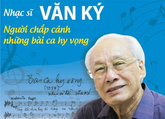 Nhạc sĩ Văn Ký: Người chắp cánh những bài ca hy vọng