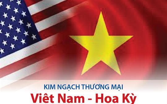 Kim ngạch thương mại Việt Nam-Hoa Kỳ: Điểm sáng trong quan hệ giữa hai nước