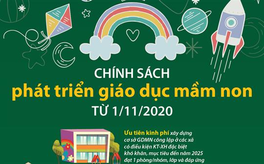 Chính sách phát triển giáo dục mầm non từ 1/11/2020