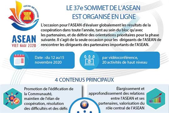 Le 37e Sommet de l'ASEAN est organisé en ligne du 12 au 15 novembre