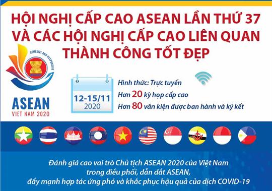 Hội nghị cấp cao ASEAN lần thứ 37 và các Hội nghị cấp cao liên quan thành công tốt đẹp