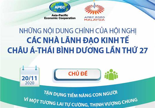 Những nội dung chính của hội nghị các nhà Lãnh đạo kinh tế châu Á-Thái Bình Dương lần thứ 27