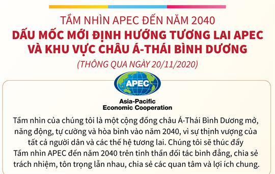 Tầm nhìn APEC đến năm 2040: Dấu mốc mới định hướng tương lai APEC và khu vực châu Á-Thái Bình Dương