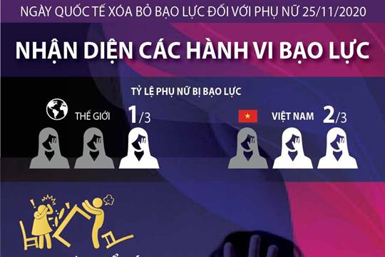 Ngày Quốc tế xóa bỏ bạo lực đối với phụ nữ 25/11/2020: Nhận diện các hành vi bạo lực