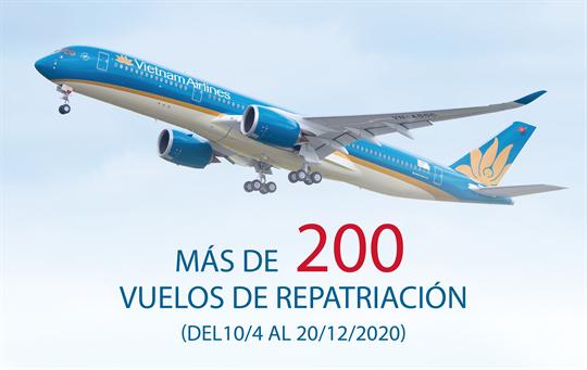 Plus de 200 vols de rapatriement de ressortissants vietnamiens effectués du 10 avril au 20 décembre