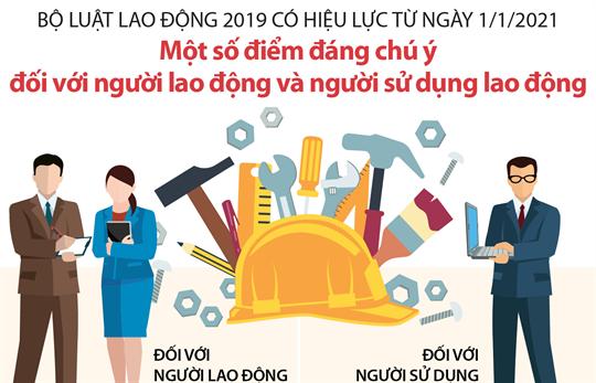 Bộ luật Lao động 2019 có hiệu lực từ ngày 1/1/2021