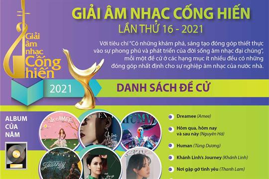Danh sách đề cử Giải âm nhạc Cống hiến lần thứ 16 - 2021