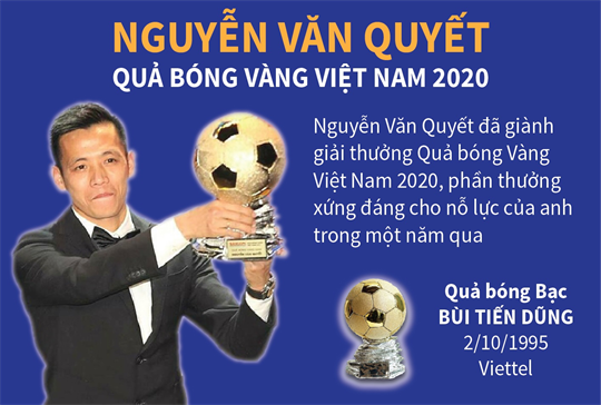 Nguyễn Văn Quyết: Quả bóng Vàng Việt Nam 2020