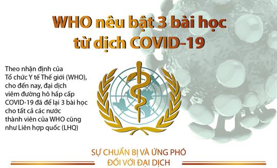 WHO nêu bật 3 bài học từ dịch COVID-19