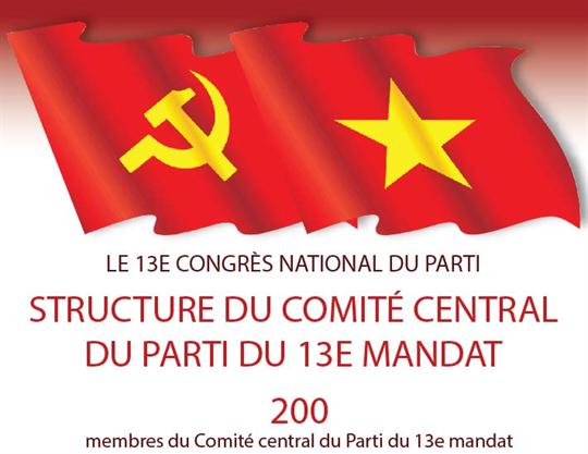 La structure du Comité central du Parti du 13e mandat