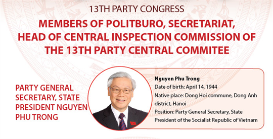 Members of Politburo, Secretariat, Head of Central Inspection Commission of 13th PCC