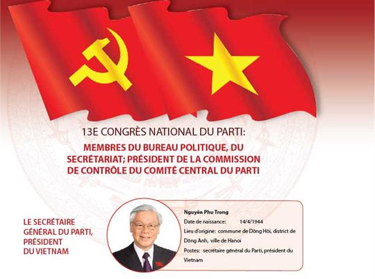 13e Congrès national du Parti : les membres du Bureau politique
