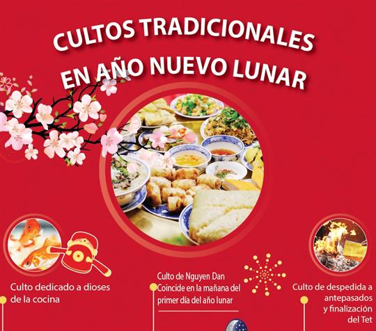 Cultos tradicionales de Vietnam en Año Nuevo Lunar