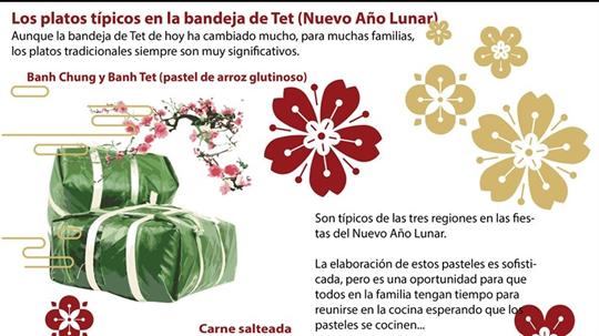 Los platos típicos en la bandeja de Tet (Nuevo Año Lunar)