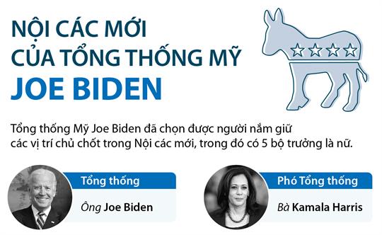 Nội các mới của Tổng thống Mỹ Joe Biden