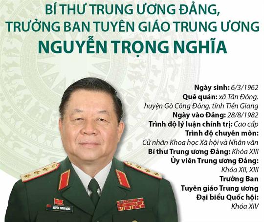 Bí thư Trung ương Đảng, Trưởng Ban Tuyên giáo Trung ương Nguyễn Trọng Nghĩa