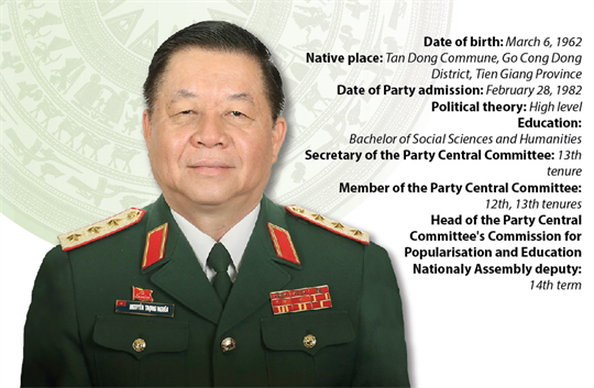 Head of the Party Central  Committee's Commission for  Popularisation and Education Nguyen Trong Nghia