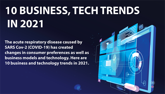 10 business, tech trends  in 2021