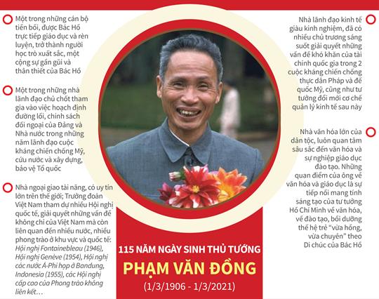 115 năm ngày sinh Thủ tướng Phạm Văn Đồng (1/3/1906 - 1/3/2021): Nhà chính trị, nhà văn hóa lớn của Đảng và dân tộc