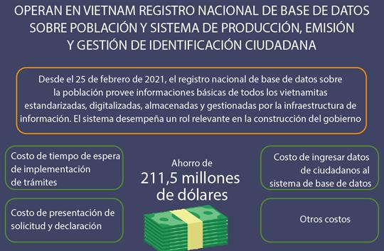 Ponen en operación en Vietnam registro nacional de base de datos sobre población