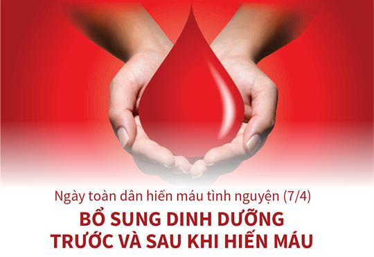 Ngày toàn dân hiến máu tình nguyện (7/4): Bổ sung dinh dưỡng trước và sau khi hiến máu