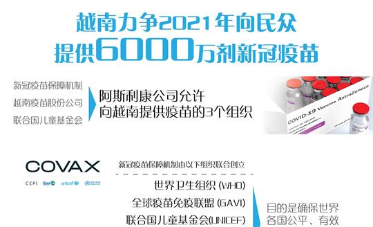 越南力争2021年向民众提供6000万剂新冠疫苗