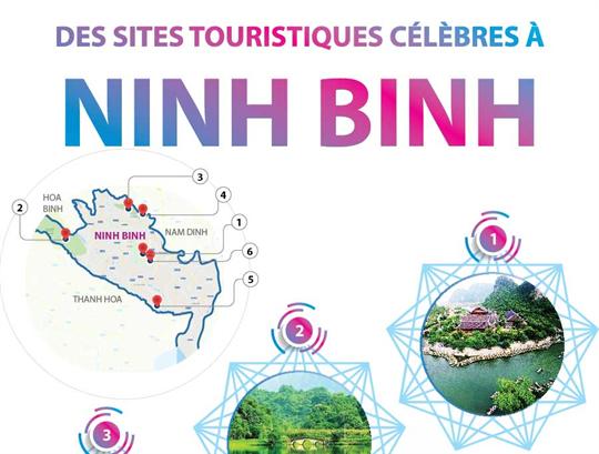 Des sites touristiques célèbres à Ninh Binh