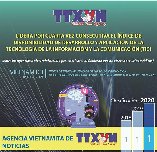 VNA lidera por cuarta vez consecutiva el índice de disponibilidad de desarrollo y aplicación de la tecnología de la información